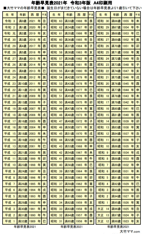 Pdf 表 和 西暦 早見 暦 平成西暦早見表 西暦早見表